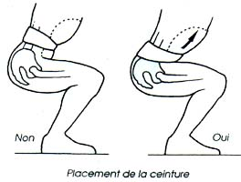 exercice remonter les fessiers